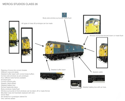 Class 26 information sheet that shows just some of the various detailing that can be carried out to the model.